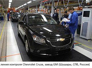 качество Chevrolet Cruze, зао контроль качества, завод GM в Шушарах, качество сборки GM, контроль внешнего вида автомобиля, шагрень, wave-scan dual, как измерить цвет, MA68II X-Rite